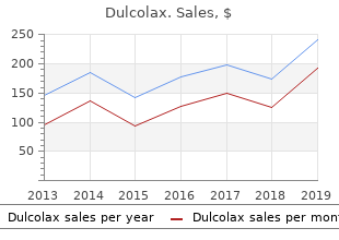 buy dulcolax with amex